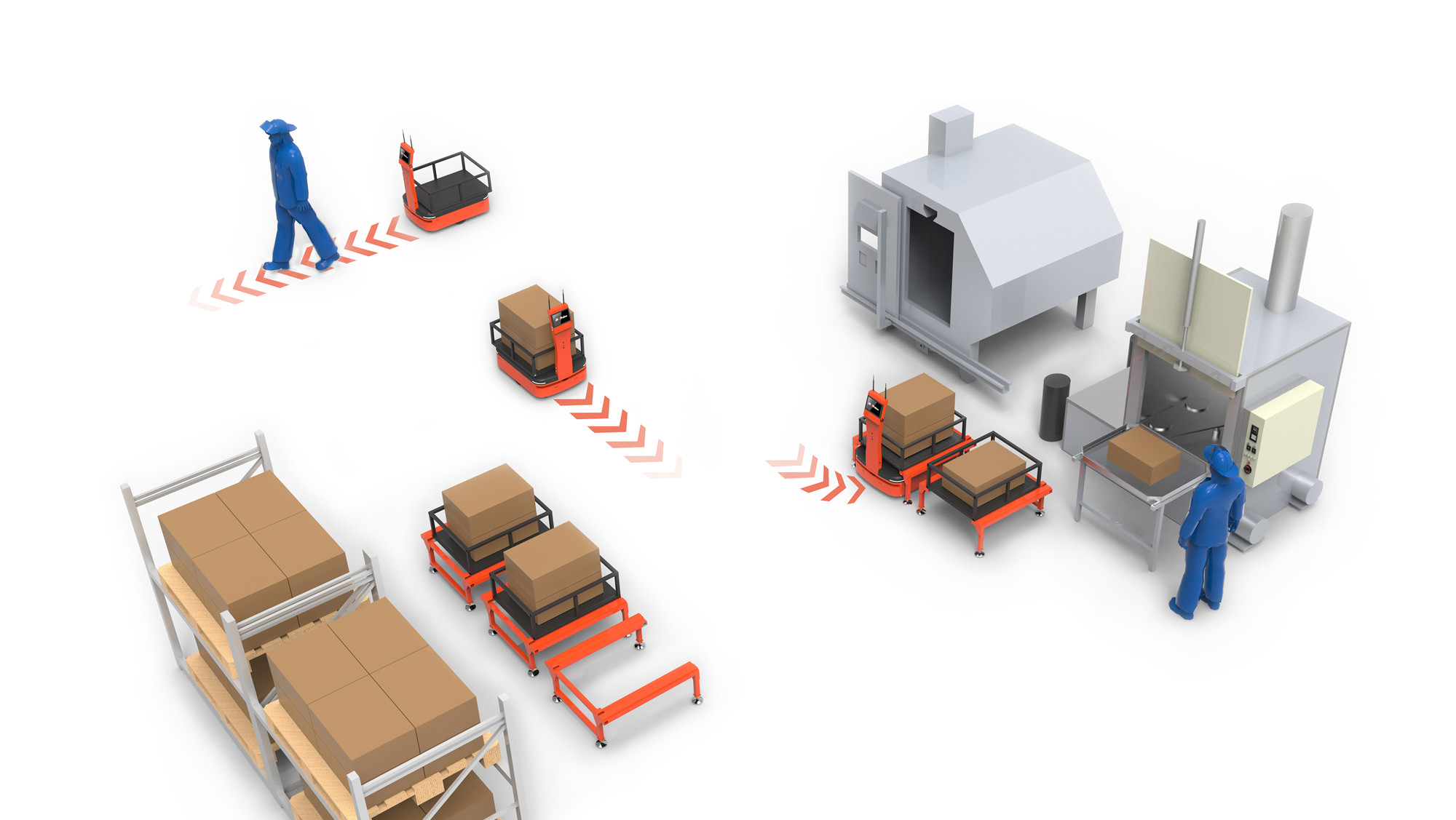 AMR replaces AGV as a trend, intelligent logistics equipment essential for manufacturing (Figure 1)